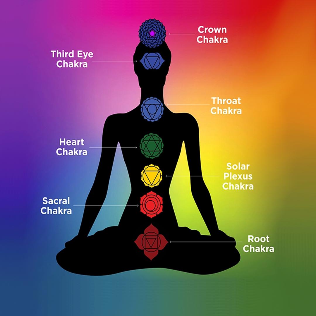 divine-reconnections-resources-chakras-3